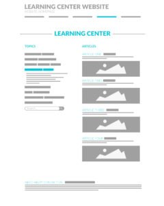 Website Learning Center Categories View